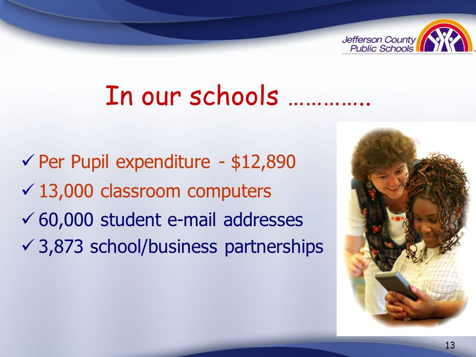 In our schools ………….. Per Pupil expenditure - $12,890