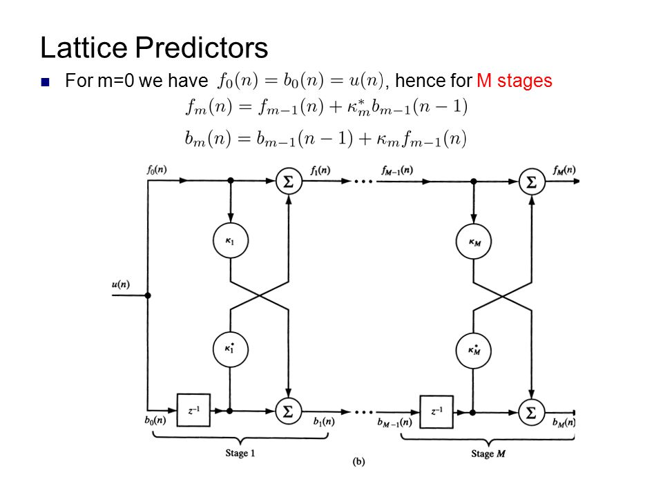 Lattice Predictors For m=0 we have , hence for M stages