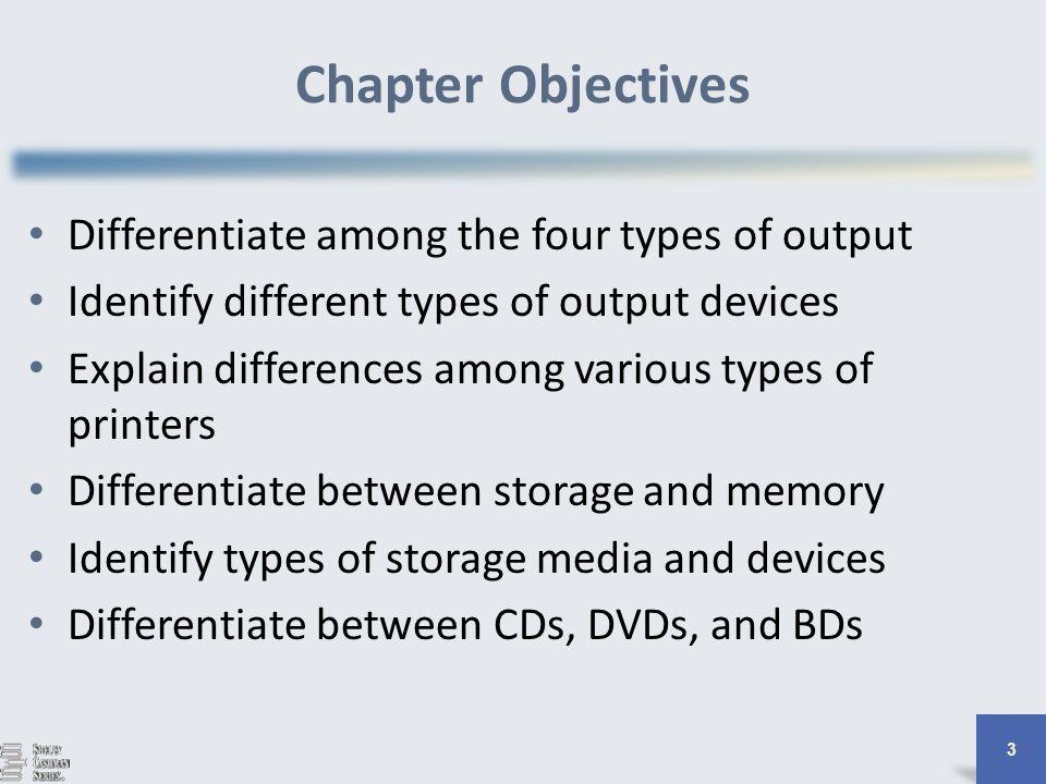 Hardware for educators ppt download - Tous types ou tout type ...