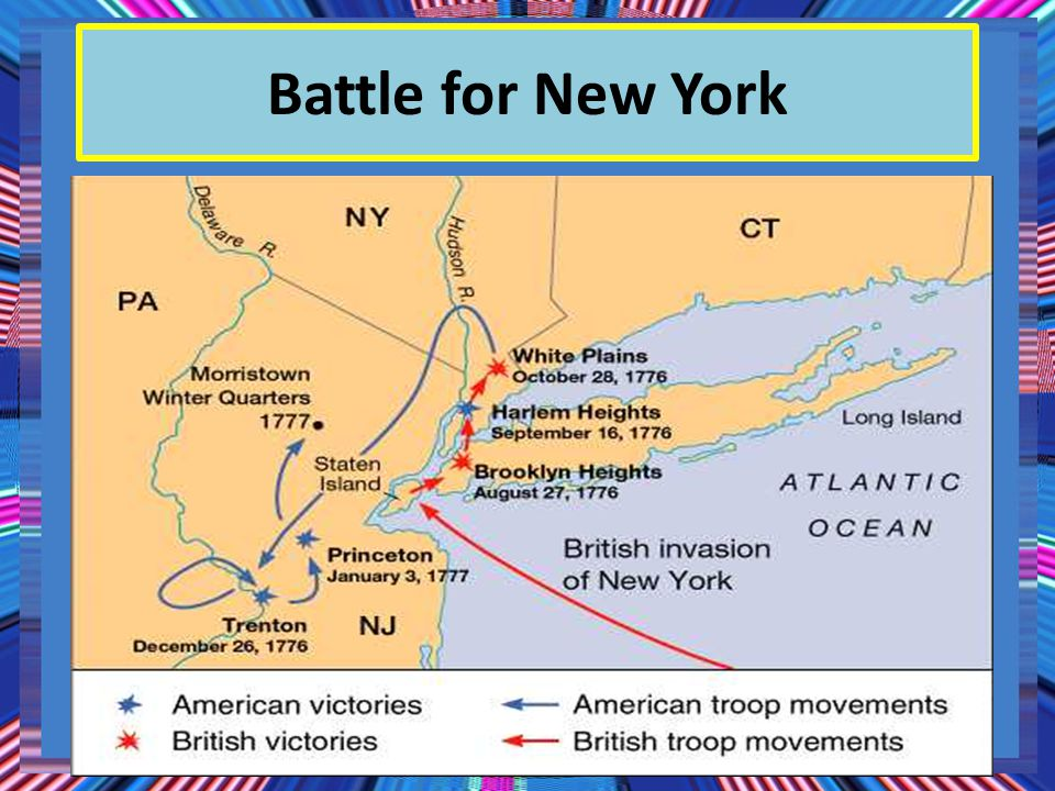 Battle Of Long Island British General