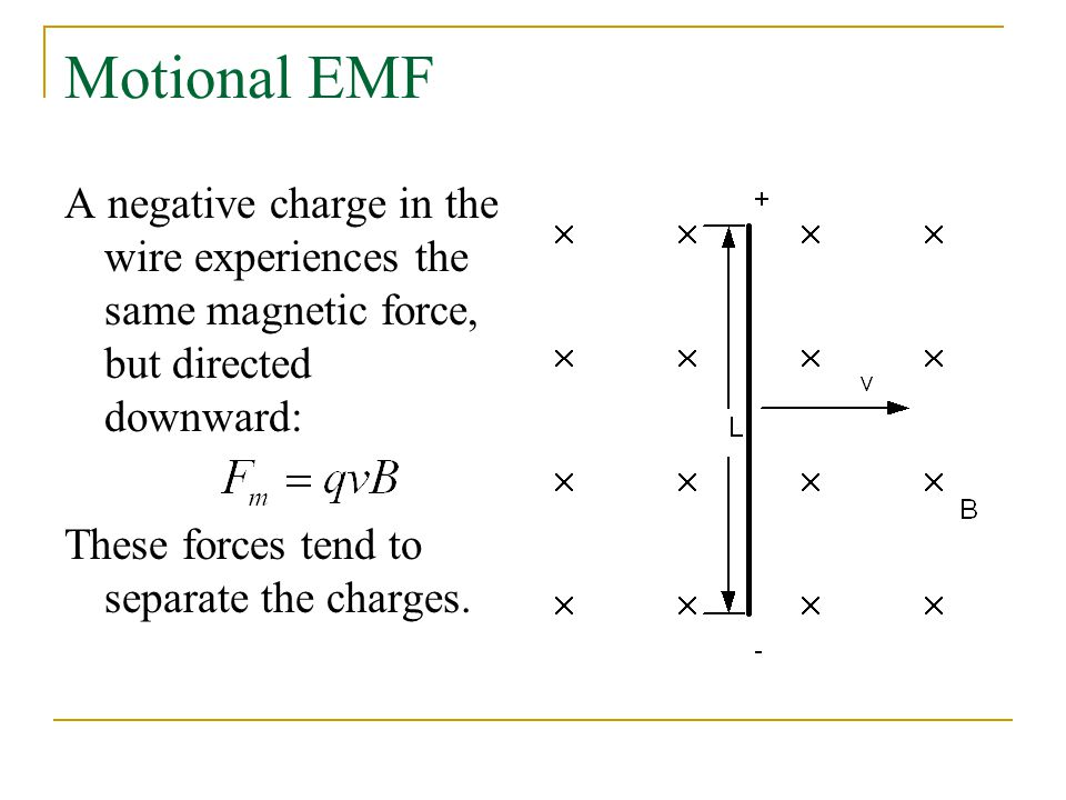 Motional EMF A negative charge in the wire experiences the same magnetic force, but directed downward: