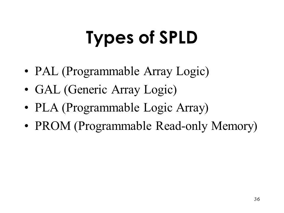 Types Of Spld Pal Programmable Array Logic Gal Generic Array Logic on Logic Probe Schematic