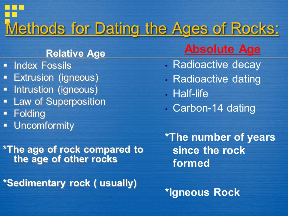 methods of dating rocks Isochrons have been touted by the uniformitarians as a fail-safe method for dating rocks, because the data points are supposed to be self-checking.