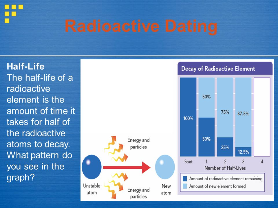 how to calculate radioactive dating Radiometric dating works by measuring how much a radioactive material has decayed, and using its known decay rate to calculate when the material was solidified there are a variety of ways of doing this here is a common method.