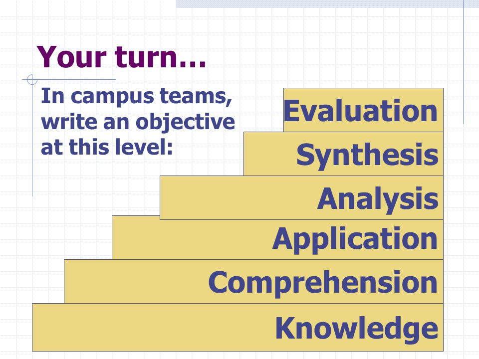 critical thinking analysis synthesis evaluation Critical thinking is one of the superior processes of thinking ir includes analysis, synthesis and evaluation wwwbchmsgyolasitecom.