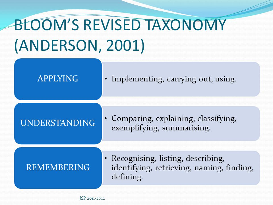 BLOOM'S REVISED TAXONOMY (ANDERSON, 2001)