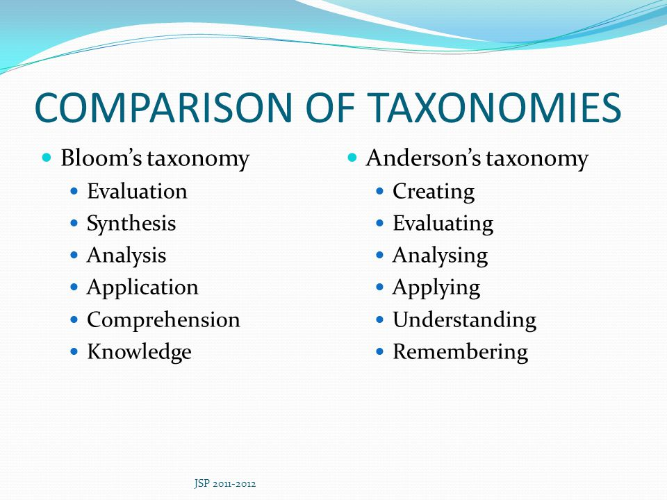 COMPARISON OF TAXONOMIES
