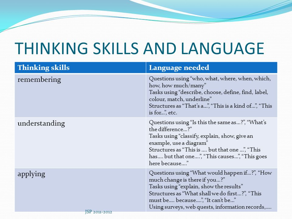 THINKING SKILLS AND LANGUAGE