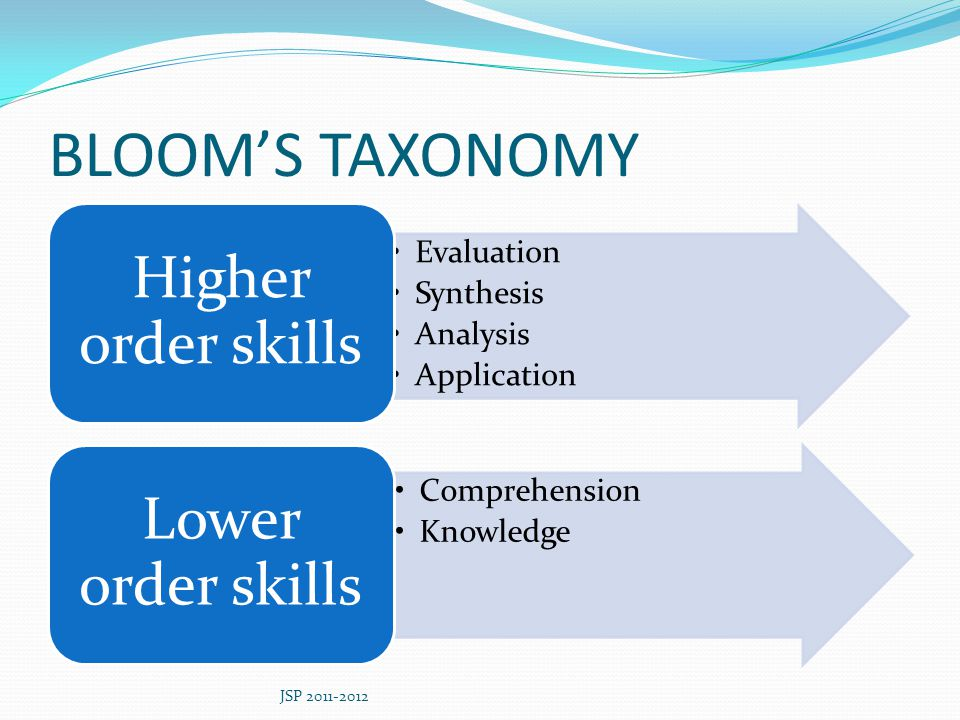 BLOOM'S TAXONOMY Higher order skills Lower order skills Evaluation