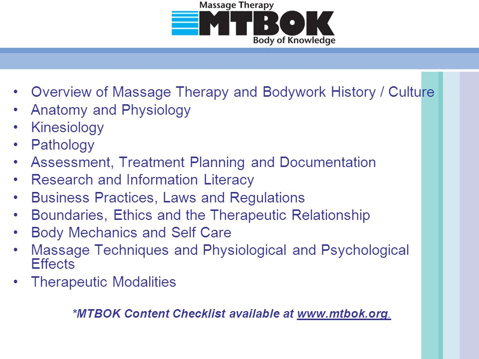 Asombroso Anatomy And Physiology For Massage Therapists Foto ...