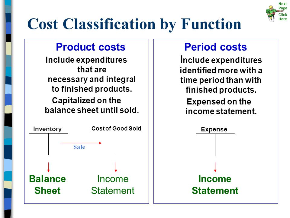 classification of cost behavior variable or Which type of cost classification uses fixed, variable and mixed and relates to the activity behavior which type of cost classification uses direct or indirect and deals with cost.