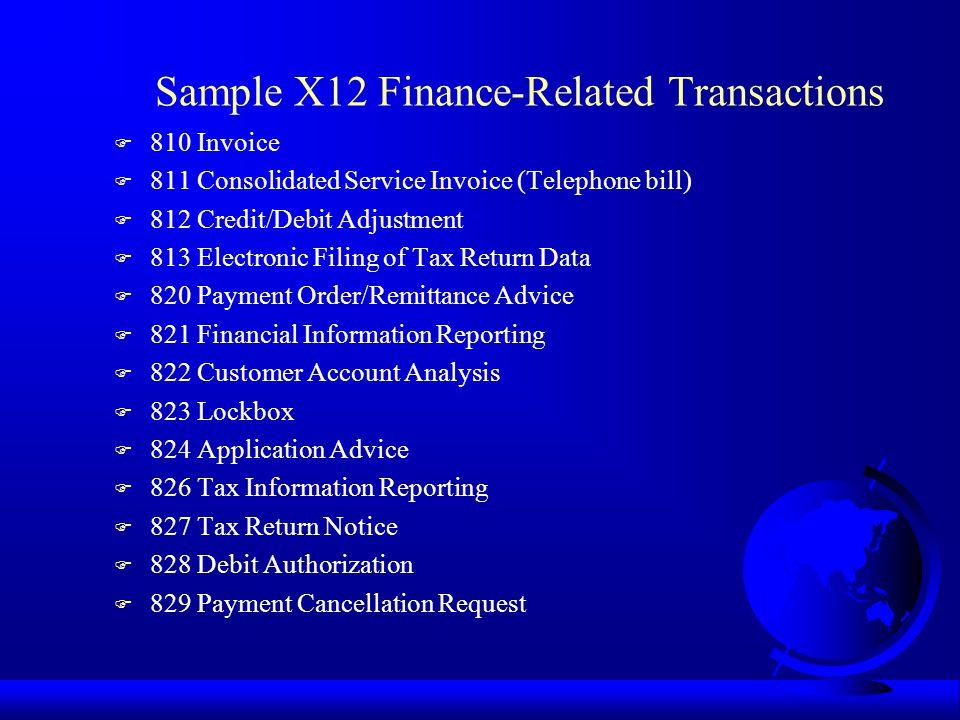 Electronic Commerce Edi Amp Financial Edi Ppt Video