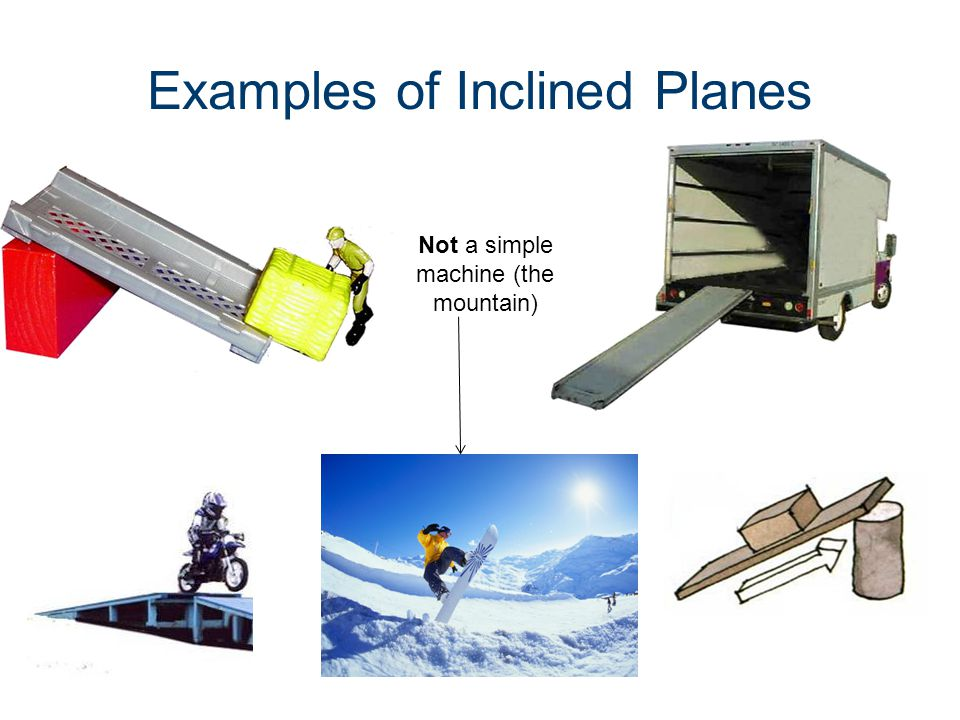 What Are Some Examples of Inclined Planes  Referencecom