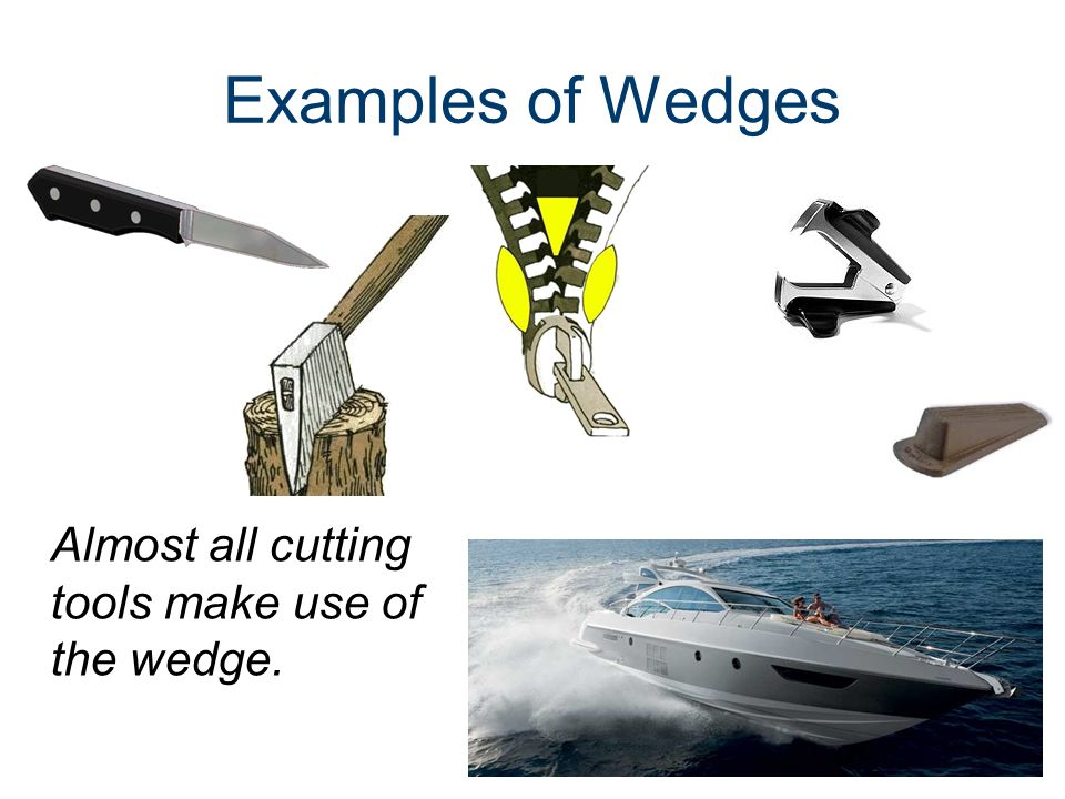 Examples Of Wedges Final Review Po...