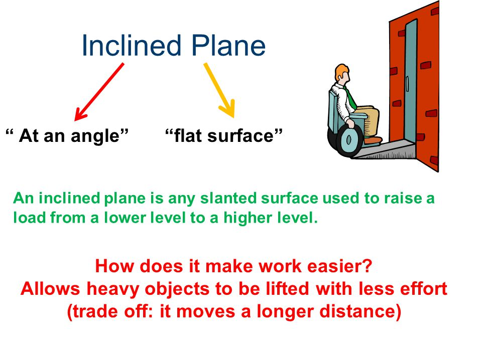 How Does A Pulley Make Work Easier : Final review powerpoint ppt download