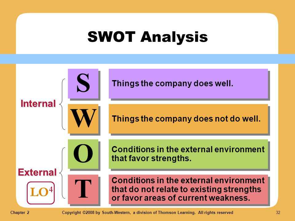 swot of publishing industry Here is a swot analysis of the print industry by our vp sales & marketing, rio longacre (remember him he's the dude who recently gave you guys a lowdown on ondemand).