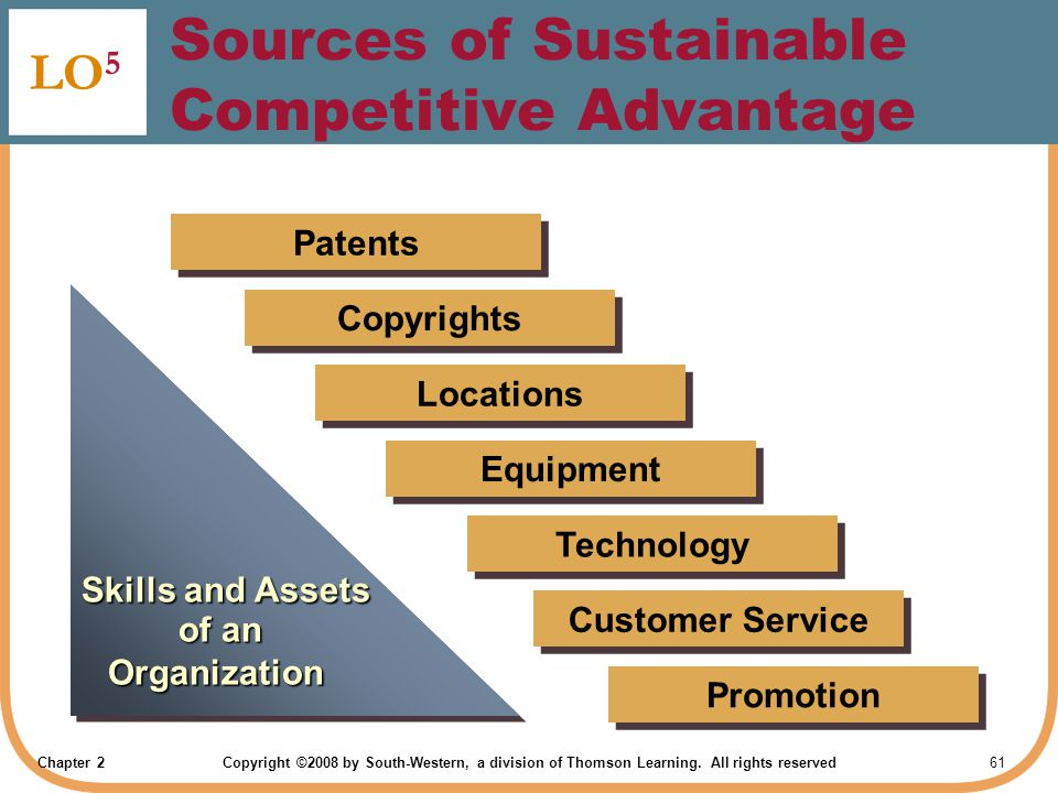 what are the sources of google s competitive advantage But it's the advantage of the three combined apple's competitive advantage: multiple products from blackberry and others like google's android.