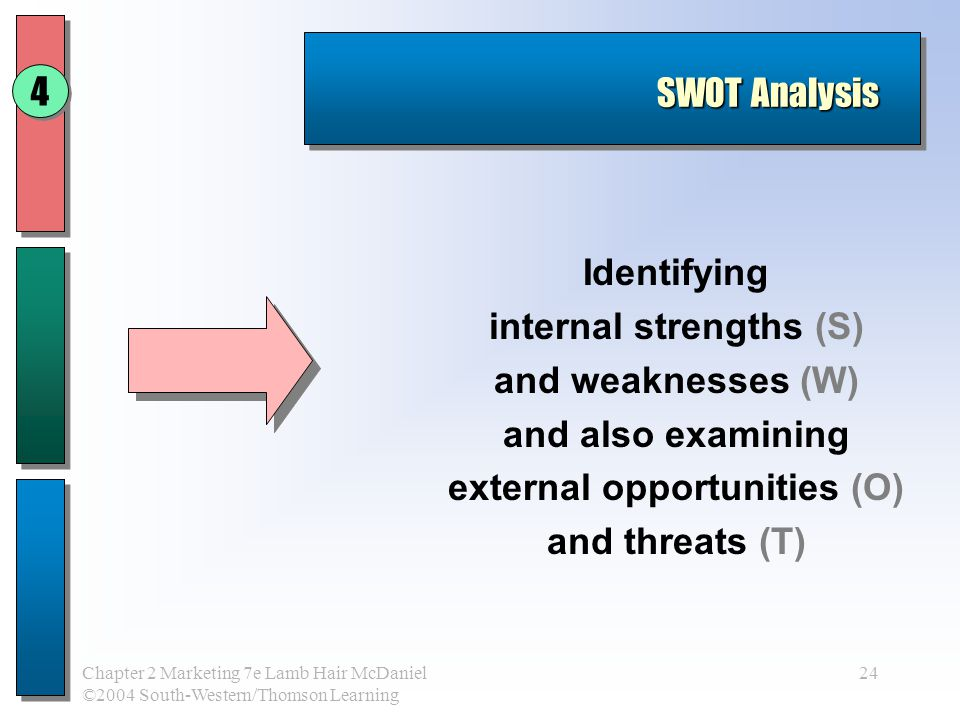 identify wegmans strengths weaknesses opportunities and threats Swot analysis - a detailed analysis of the company's strengths, weakness, opportunities and threats company history - progression of key events associated with the company major products and services - a list of major products, services and brands of the company.