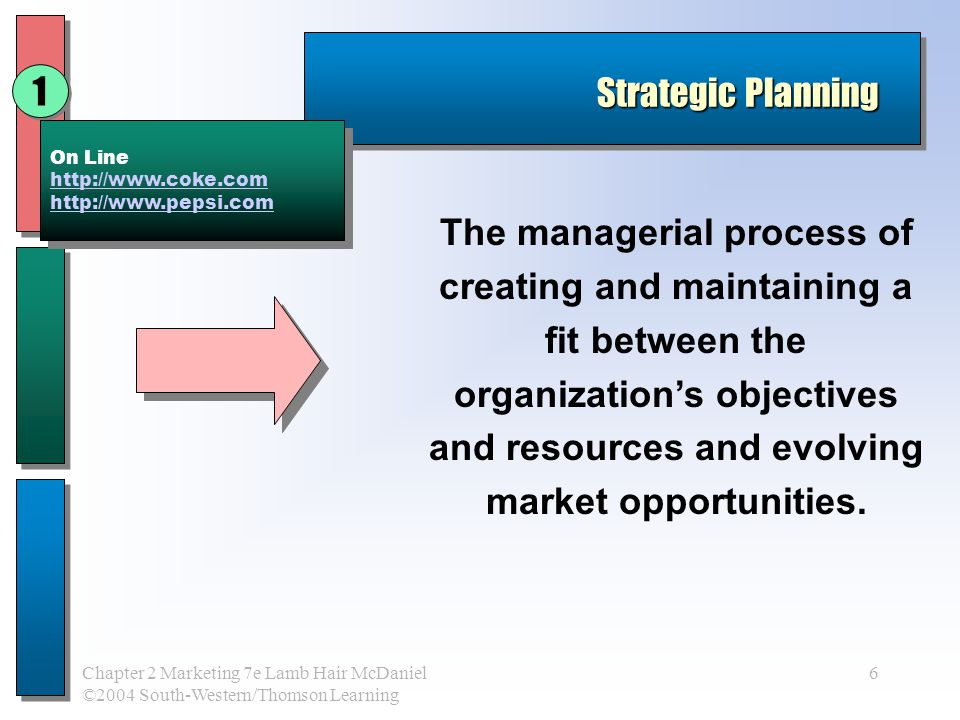 pepsi strategic objectives 2004-2-16 it is possible in today's environment to fully engineer a company from a strategic  ibm business consulting services strategy practitioners continue.