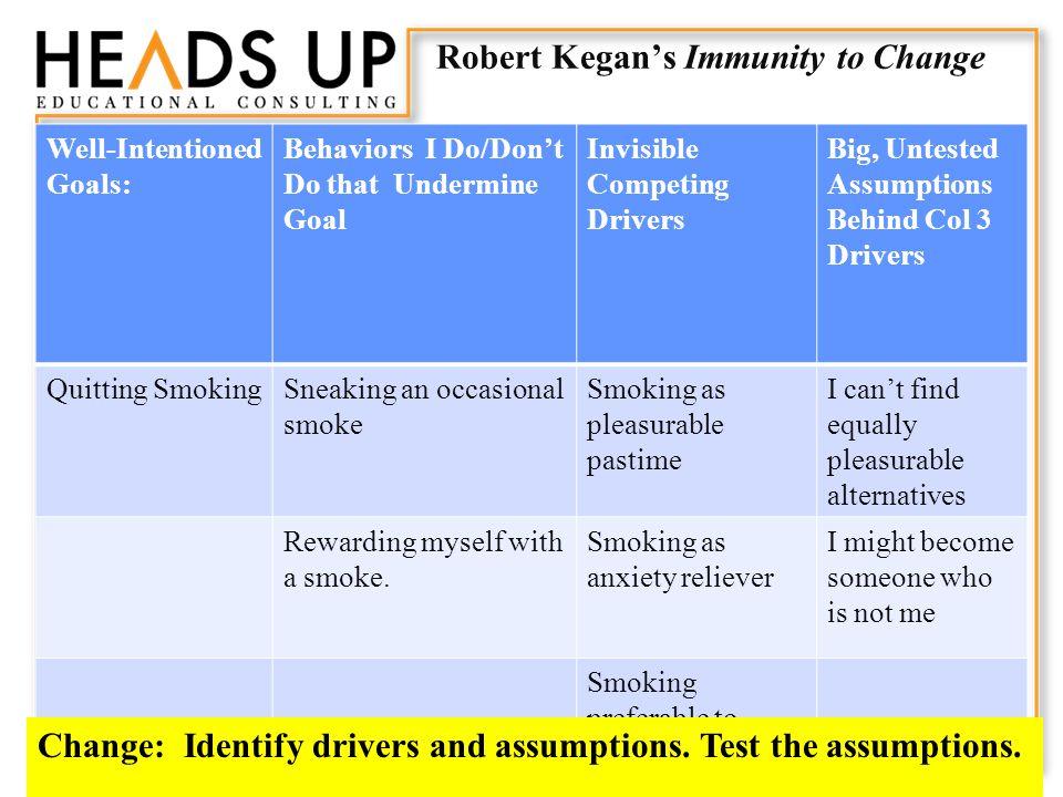 robert kegan immunity to change pdf