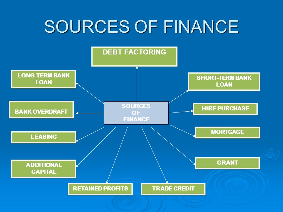 SOURCES OF FINANCE DEBT FACTORING LONG-TERM BANK LOAN
