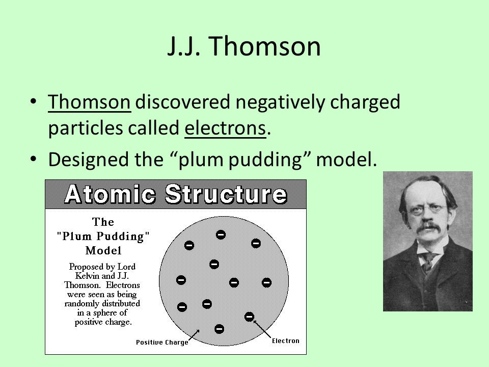 J.J. Thomson Thomson discovered negatively charged particles called electrons.