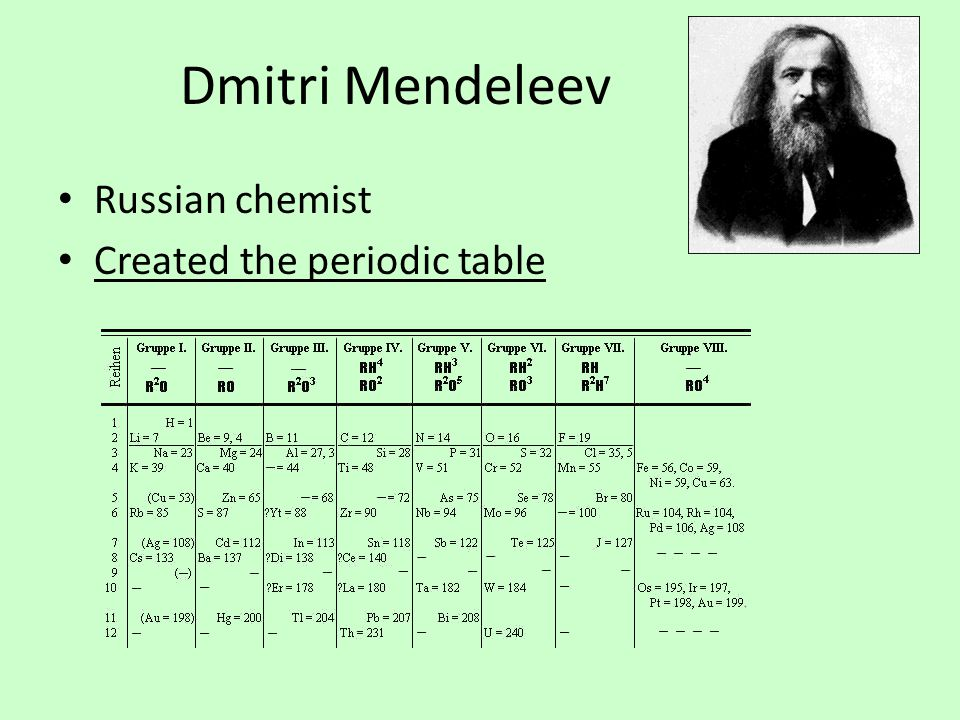 Dmitri Mendeleev Russian chemist Created the periodic table