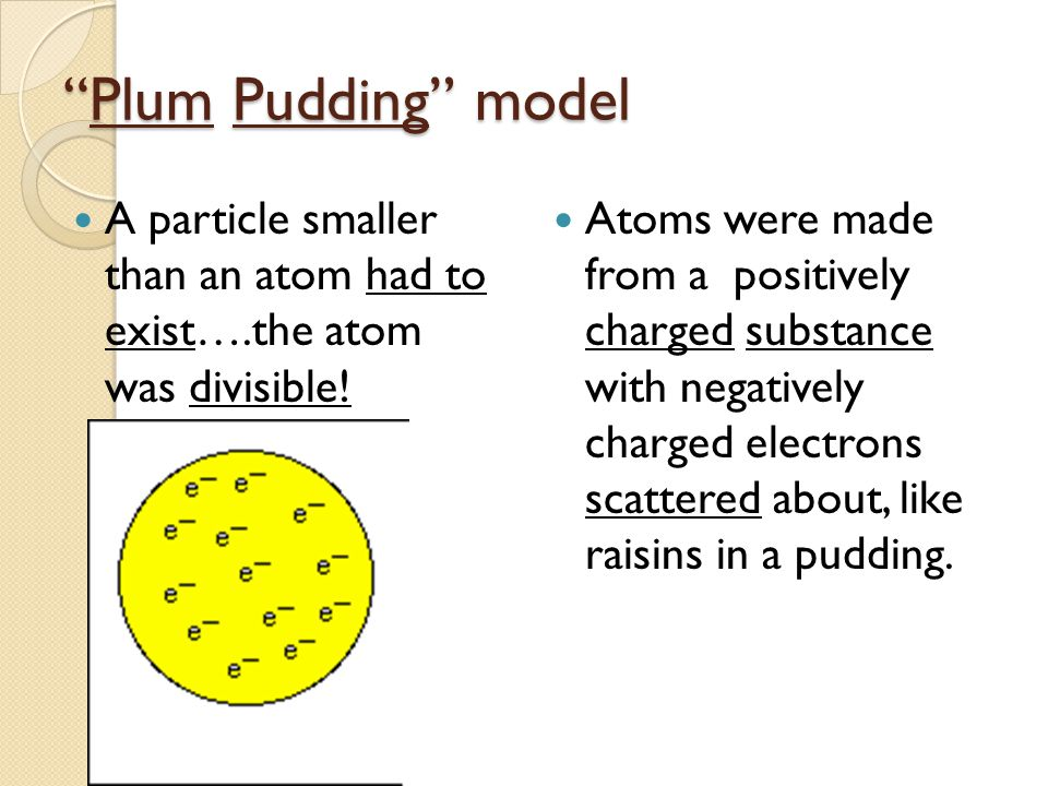 Plum Pudding model A particle smaller than an atom had to exist….the atom was divisible!