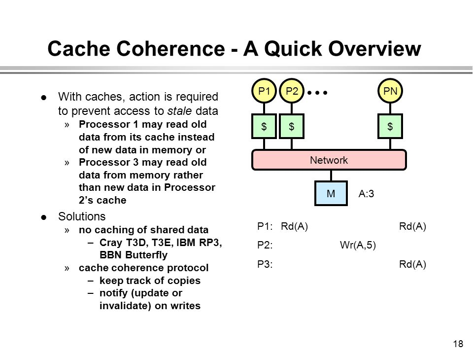 lecture coherence examples Coherence adapted from the little example: most students are at the museum, the class attended a lecture where the speaker.