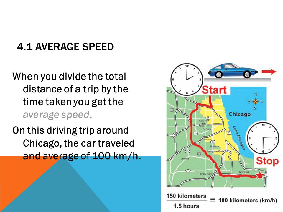 4.1 Average speed
