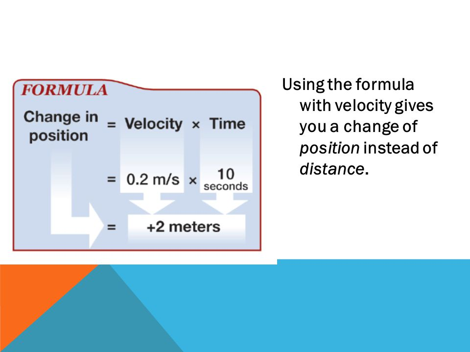 Using the formula with velocity gives you a change of position instead of distance.