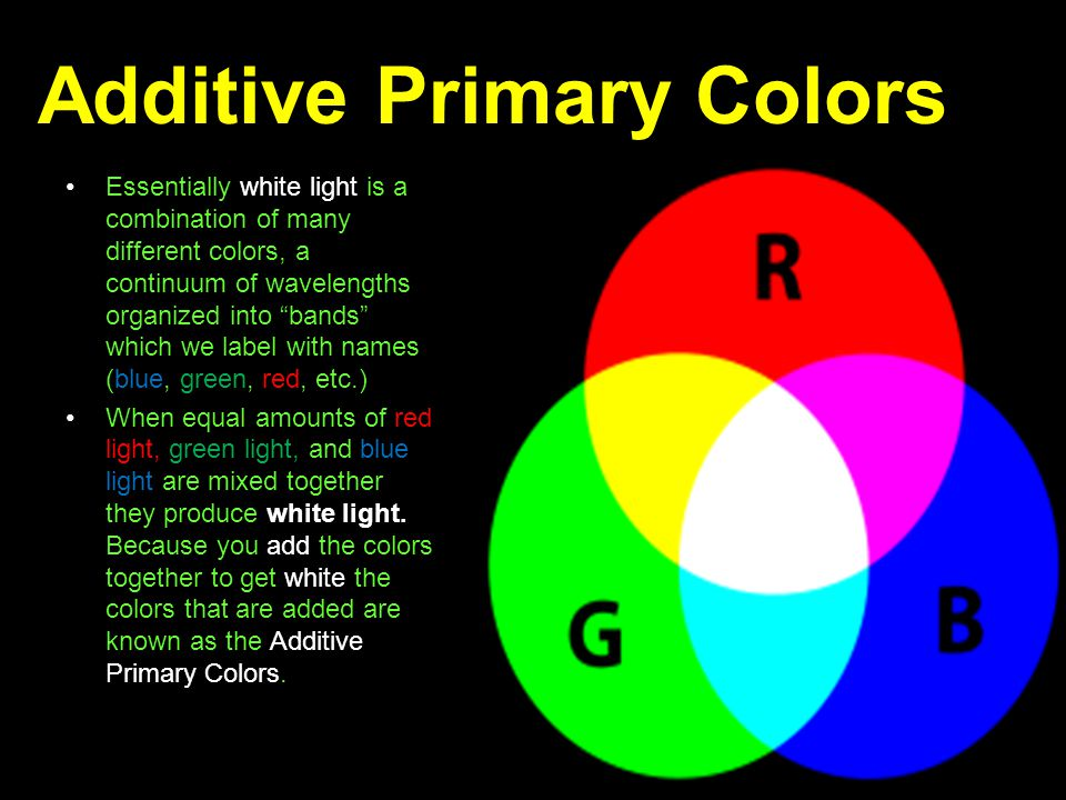 Additive Primary Colors And Subtractive