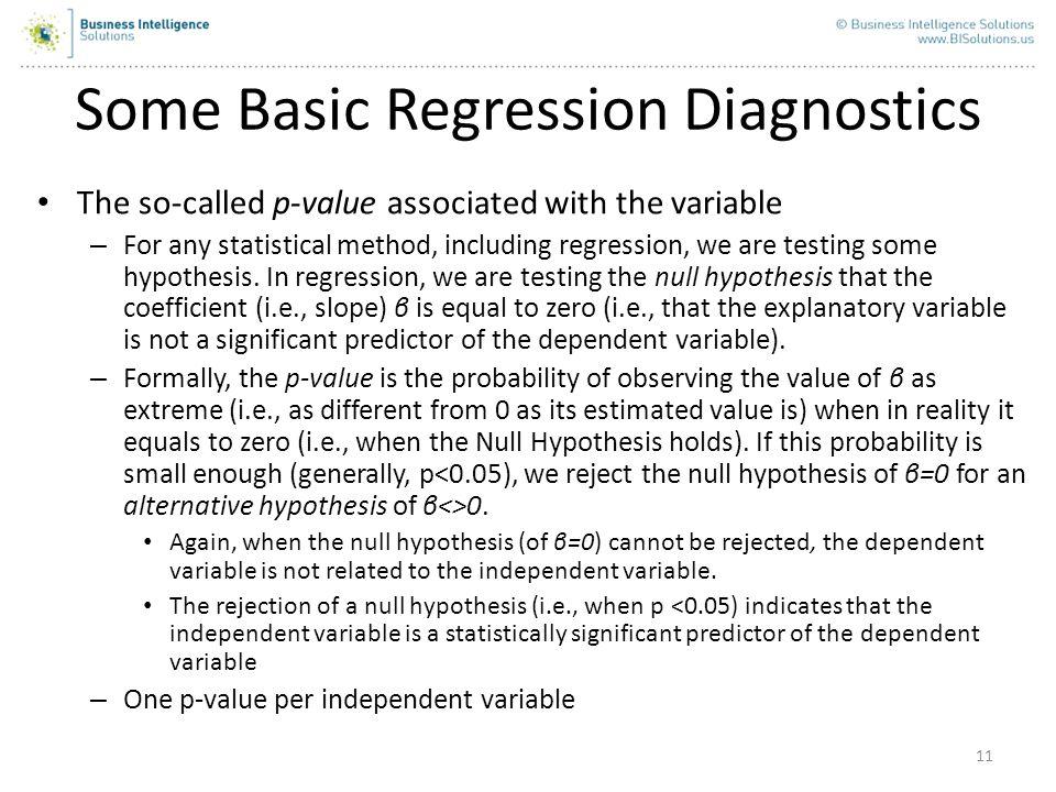 Some Basic Regression Diagnostics