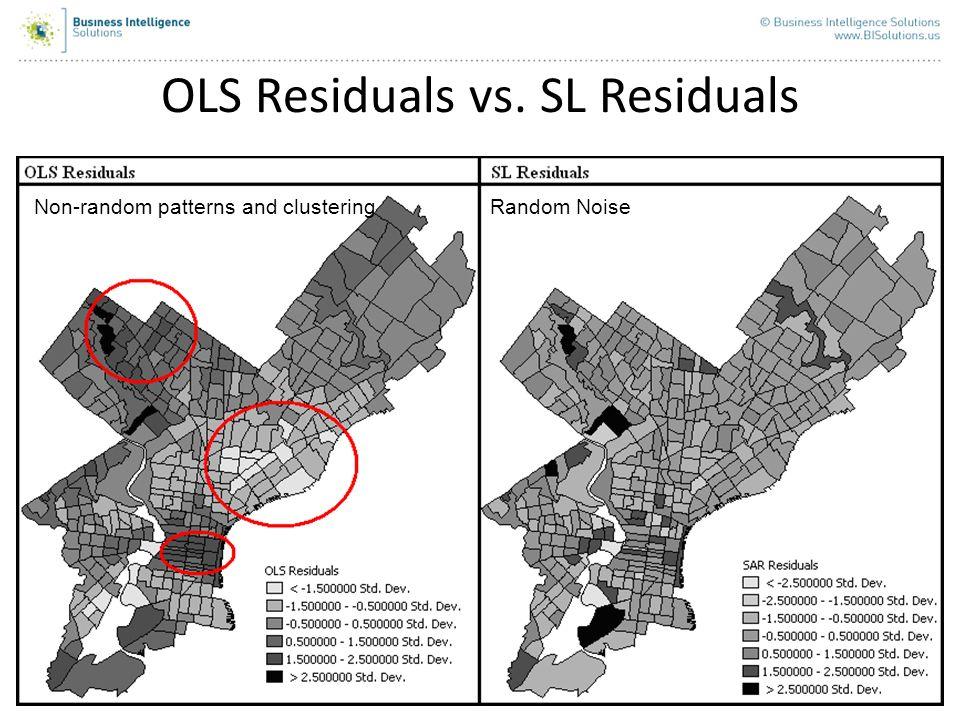 OLS Residuals vs. SL Residuals