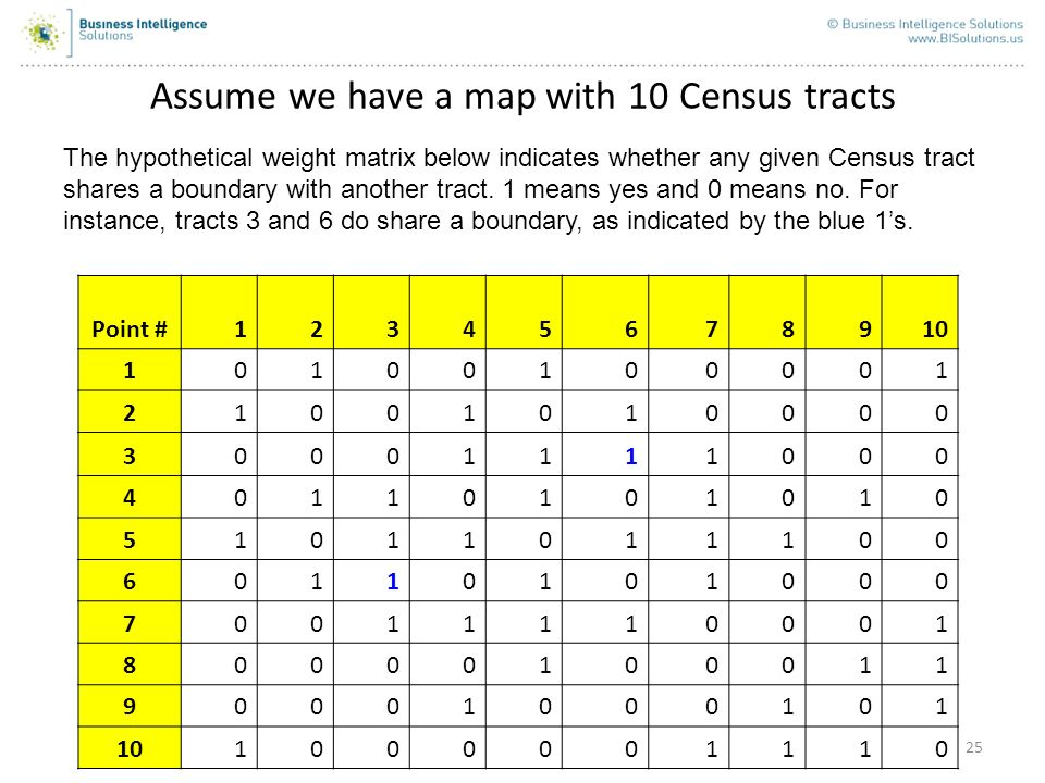 Assume we have a map with 10 Census tracts