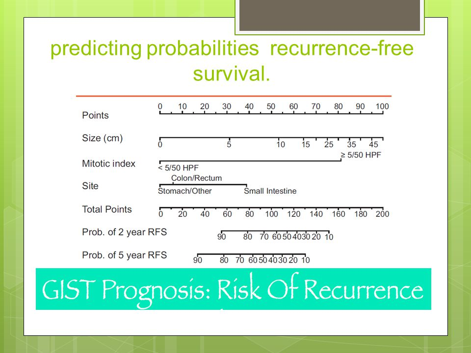 predicting probabilities recurrence-free survival.