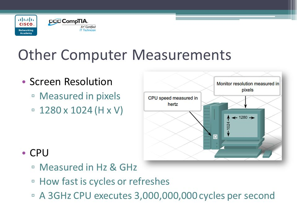 Other Computer Measurements