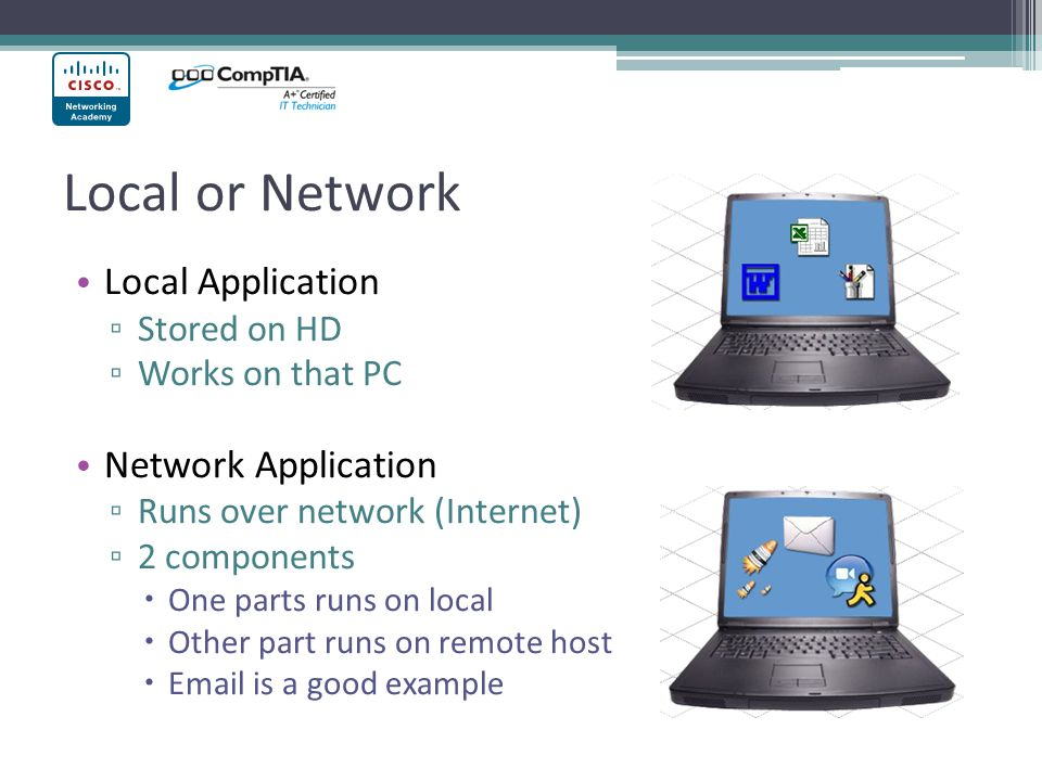 Local or Network Local Application Network Application Stored on HD