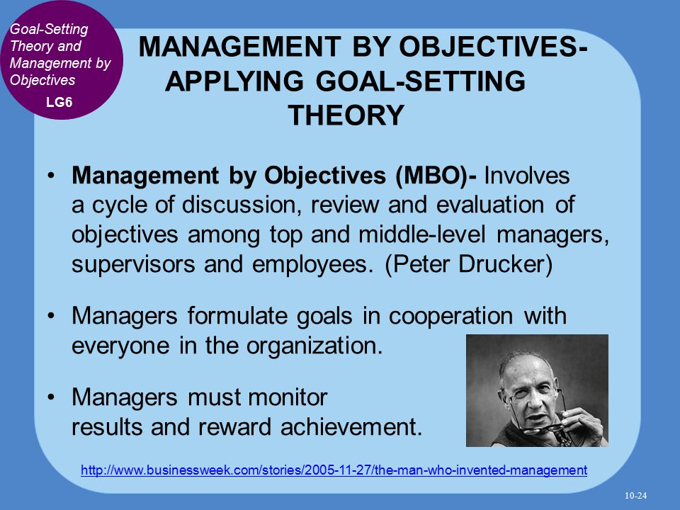 What is Management? How Do I Manage?