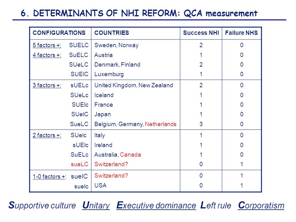 cultural determinants of japan and united states The impact of national cultural factors on the effectiveness of process improvement methods: the third dimension  level 1 generic cultural goal  from the united.