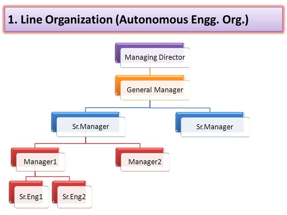 1. Line Organization (Autonomous Engg. Org.)