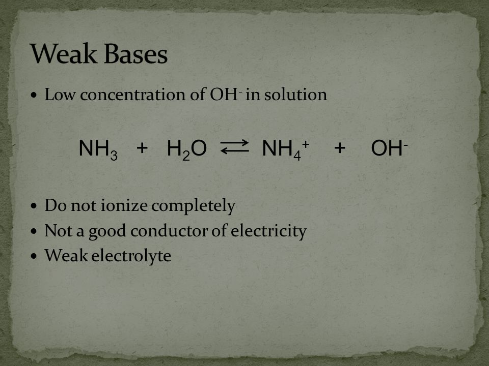 Weak Bases Low concentration of OH- in solution NH3 + H2O NH4+ + OH-