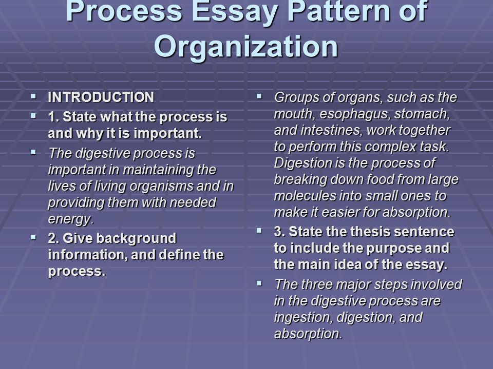 pattern of organization of an essay But these are not exclusively patterns of organization as hacker herself says, these patterns are sometimes called methods of development randall decker uses the same patterns to group essays in our reader, and he calls them patterns of exposition.
