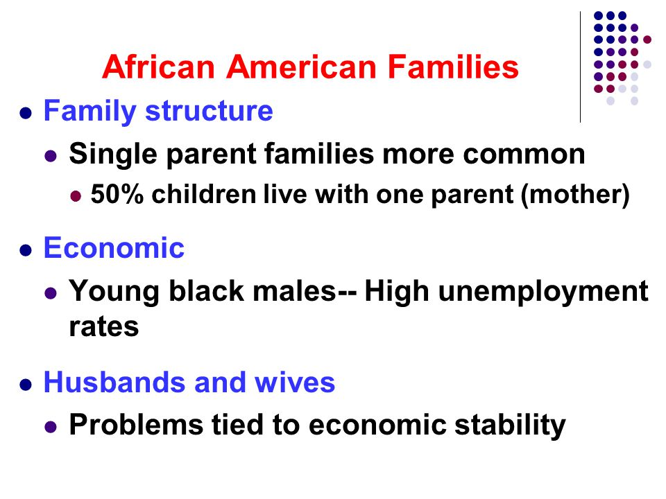 strengths of black families Download strength stock photos including images of strong, determination, muscles and gym affordable and search from millions of royalty free images, photos and vectors.