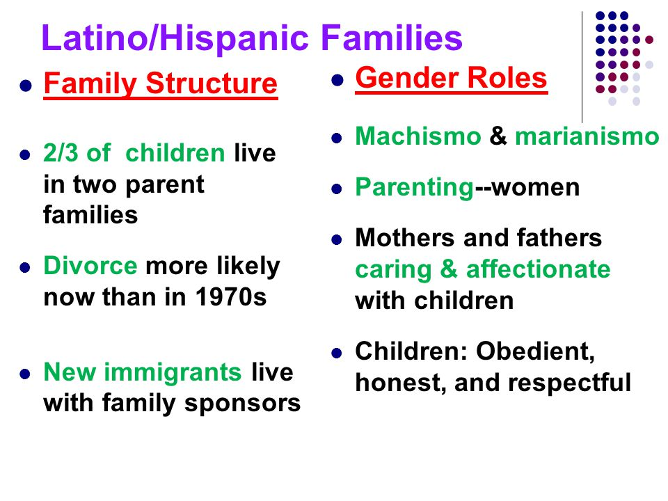 familism in the hispanic community Stress, and familism on obesity among hispanic adolescent females  and  community because there is a need for some change.
