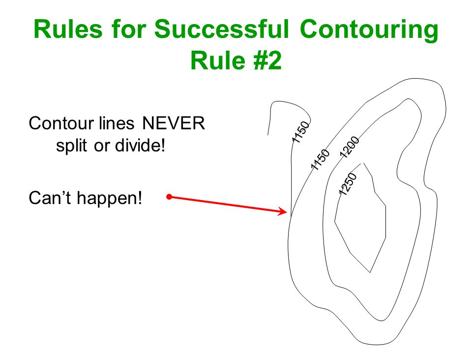 Rules For Contour Line Drawing : Reading and interpreting topographic maps ppt video