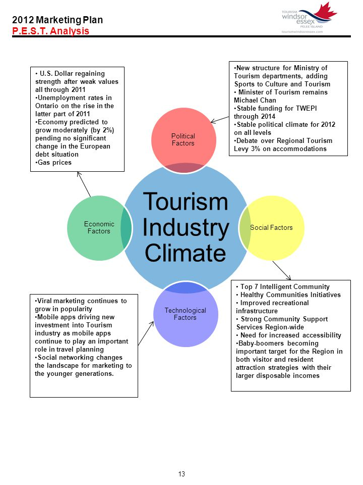 pest analysis european tourism industry Travel and tourism industry has been considered as one of the world's best and dynamic industry being second largest export commodity there are certain dynamic factors that need to be understood in order to find out the future of the travel industry across the whole globe.