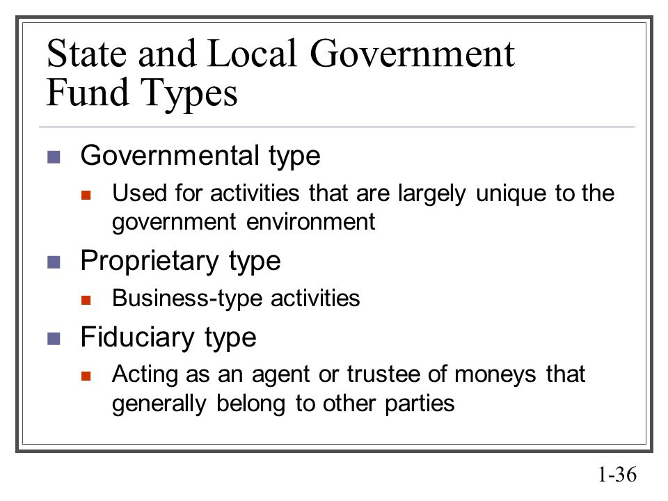 the three main types of government funds are governmental business type and fiduciary funds Learn about the several types of bonds available to invest in from market and business 7 bond types explained treasury the average us government fund and.