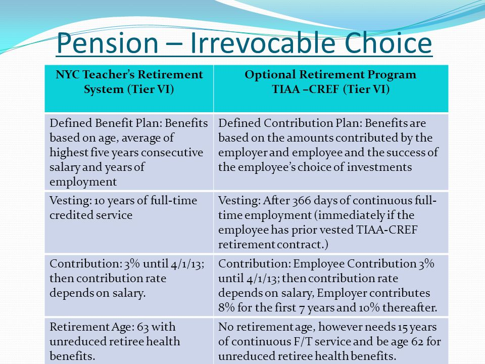 Benefits Orientation FullTime Instructional Staff Fall Ppt Download