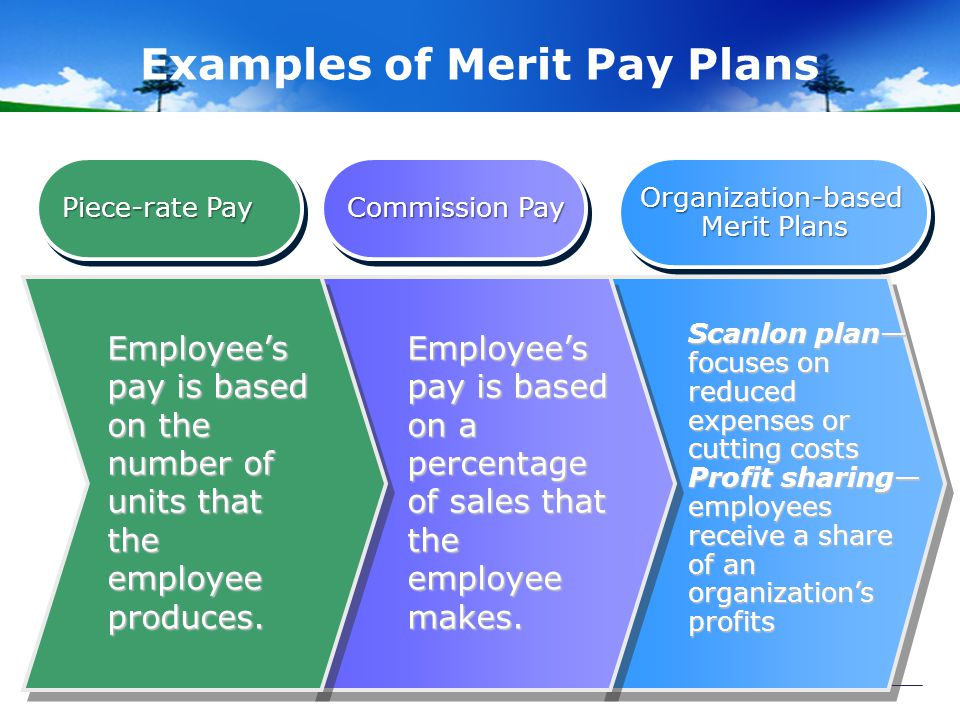 the use of merit pay and Compensation & payroll creating a salary increase matrix q: how do i create a salary increase matrix my company would like to use this for calculating annual merit.